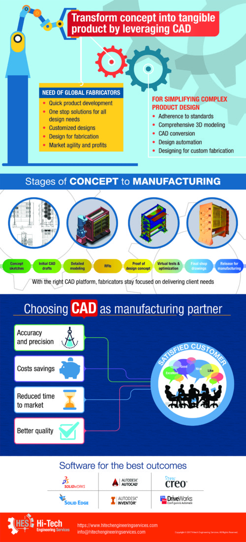 Transform Concept into Tangible Product by Leveraging CAD via Jaydeep Chauhan