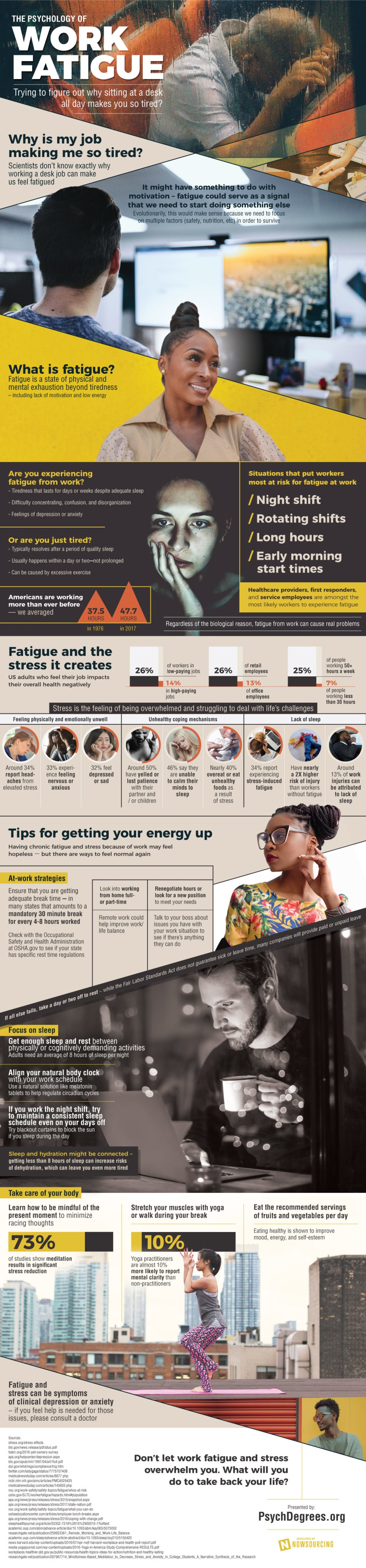 The Psychology Of Work Fatigue via Brian Wallace