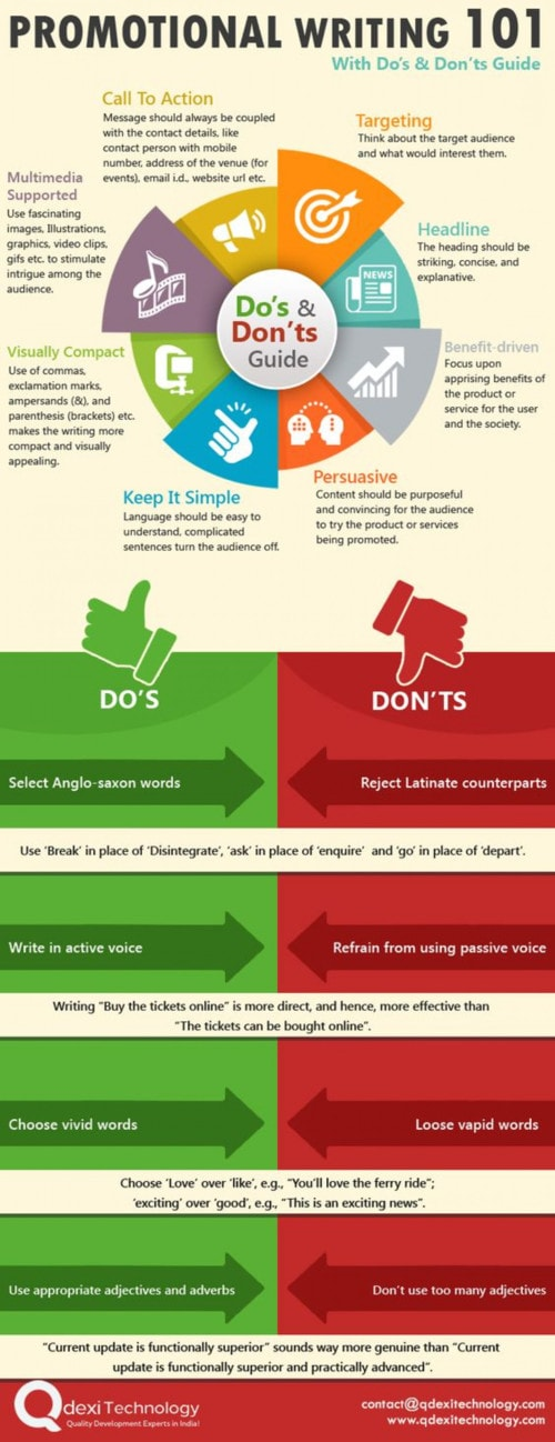 Tips to Write Promotional Content for Website via George Young