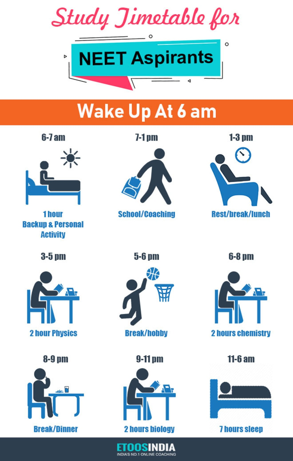How to Crack NEET UG   NEET Preparation Time Table via Hitesh Jain