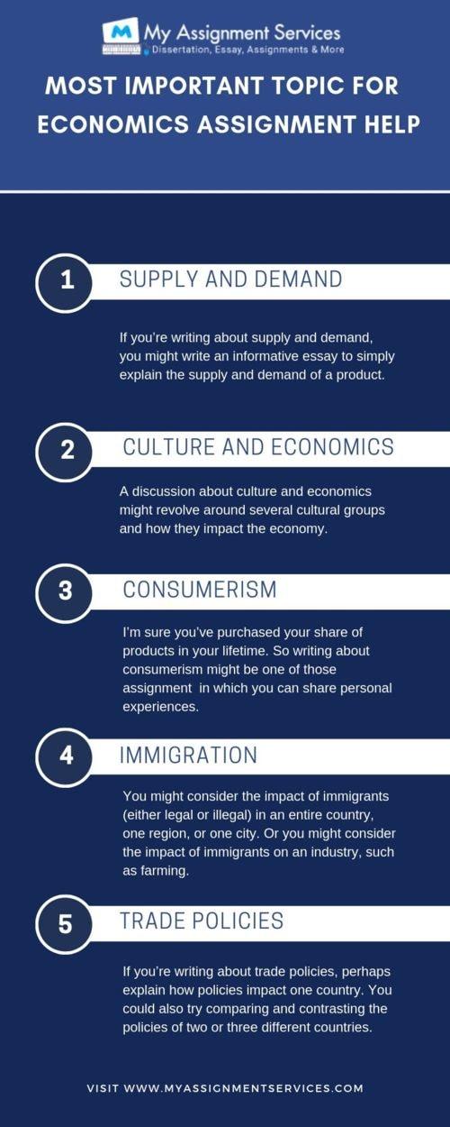 The Economic Assignment Help Services via Chrish George