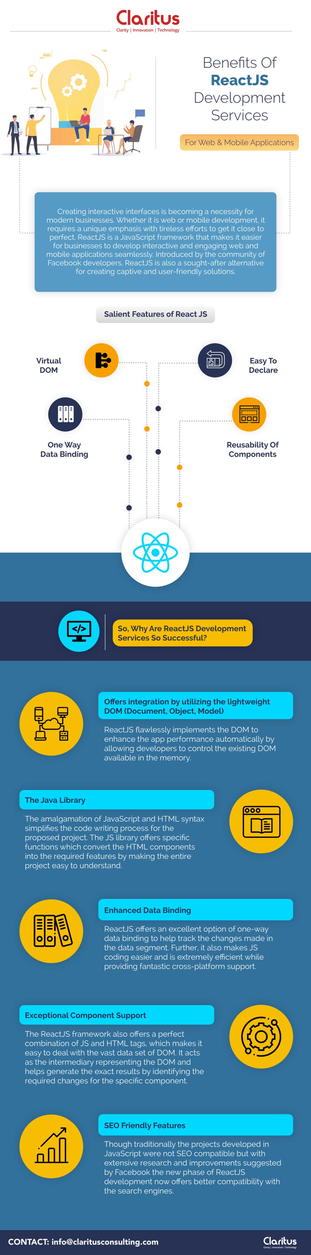 Benefits Of ReactJS Development Services For Web & Mobile Ap... via Claritus Consulting