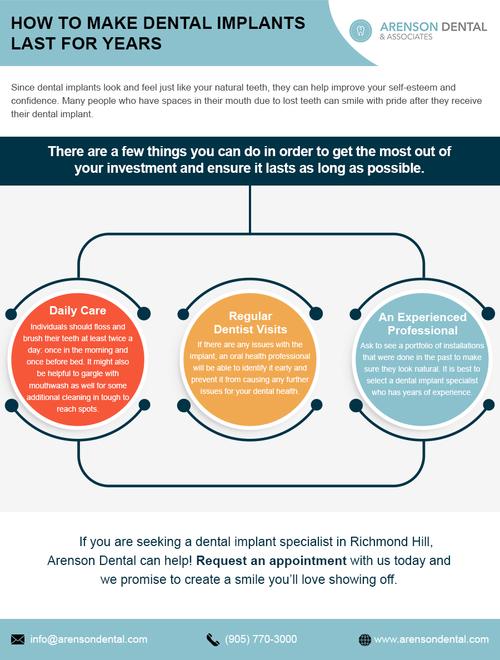 How To Make Dental Implant Last for Years via arensondental
