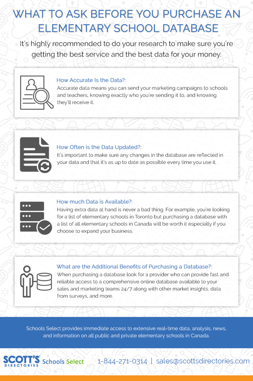What to Ask Before You Purchase an Elementary School Databas... via Schools Select