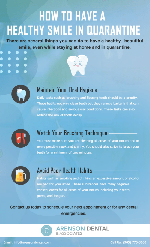 How To Have a Healthy Smile in Quarantine via arensondental