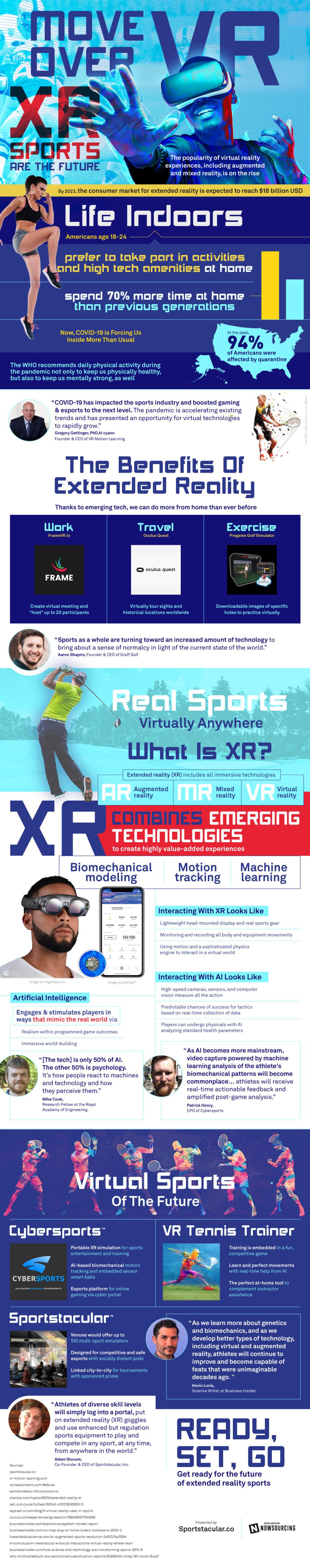 Competitive Virtual Sports via Brian Wallace