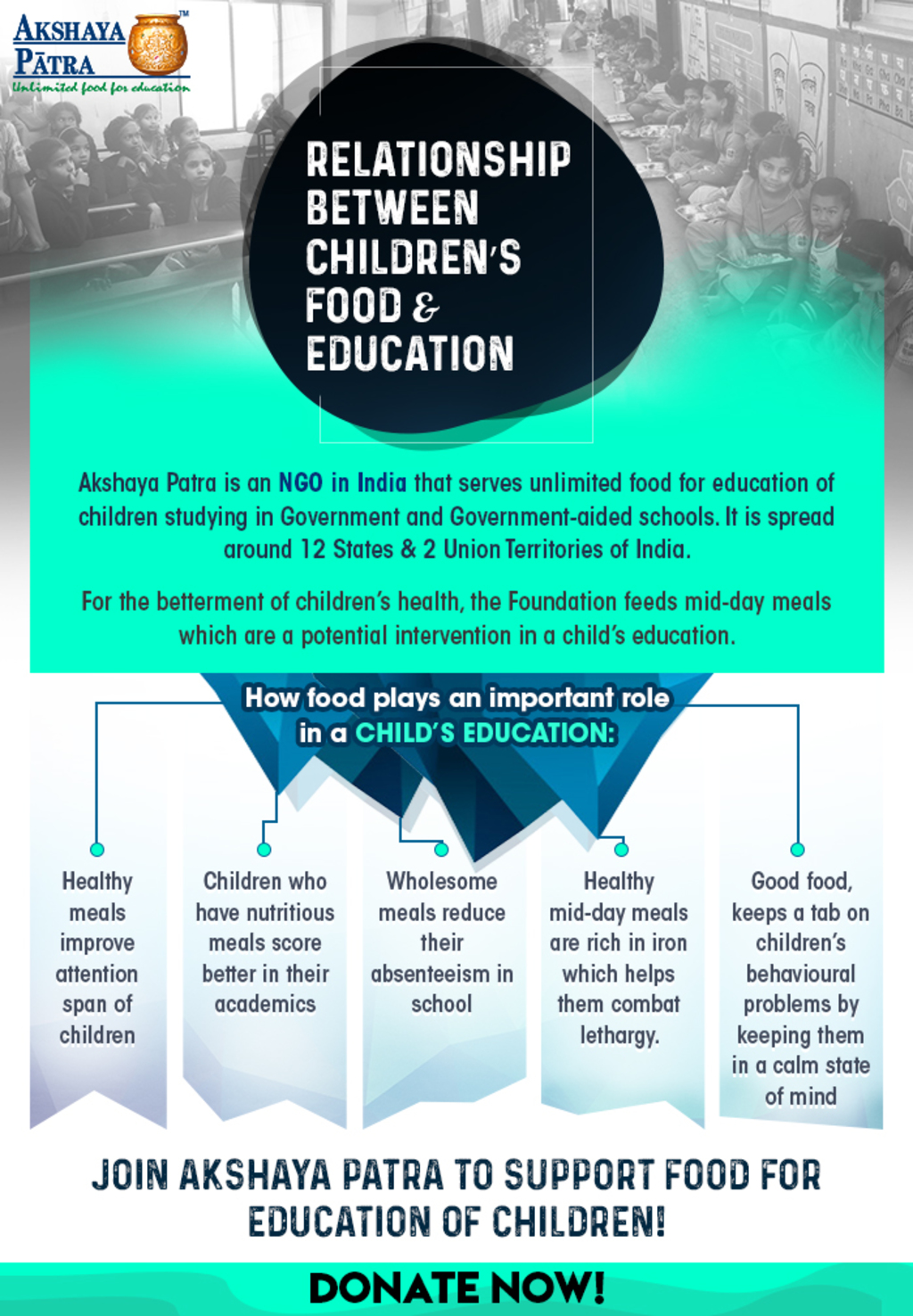 Relationship between children's food & education via Akshaya Patra