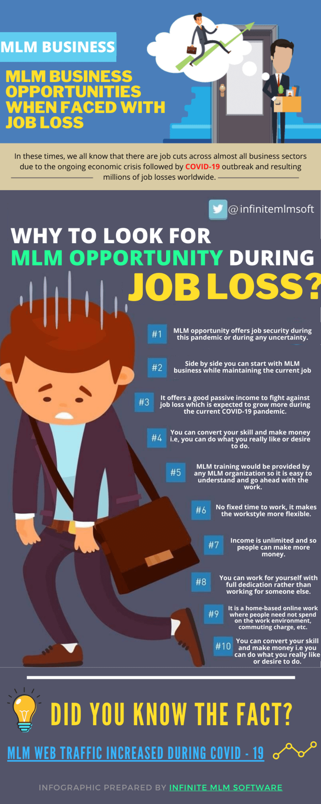 MLM Business Opportunities When Faced With Job Loss - Infogr... via Infinite MLM Software