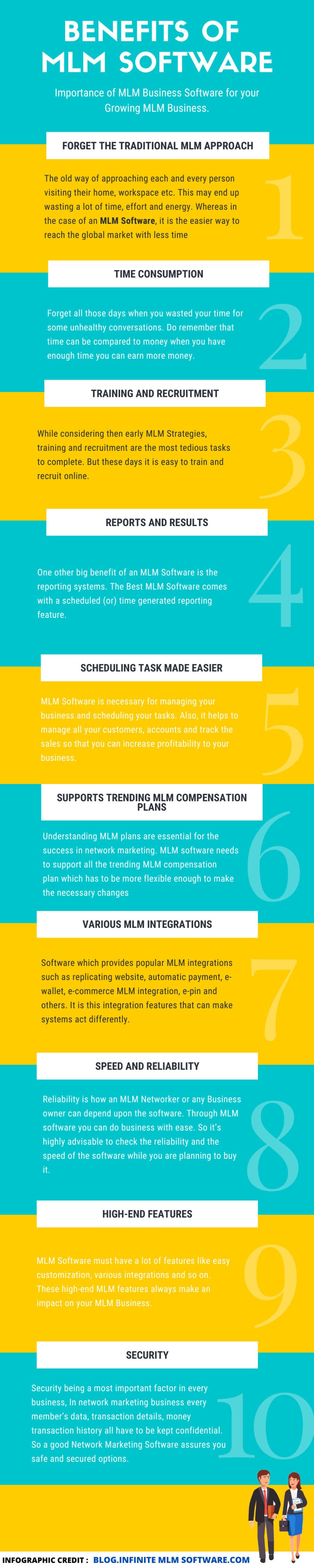 Benefits of MLM Software via Infinite MLM Software