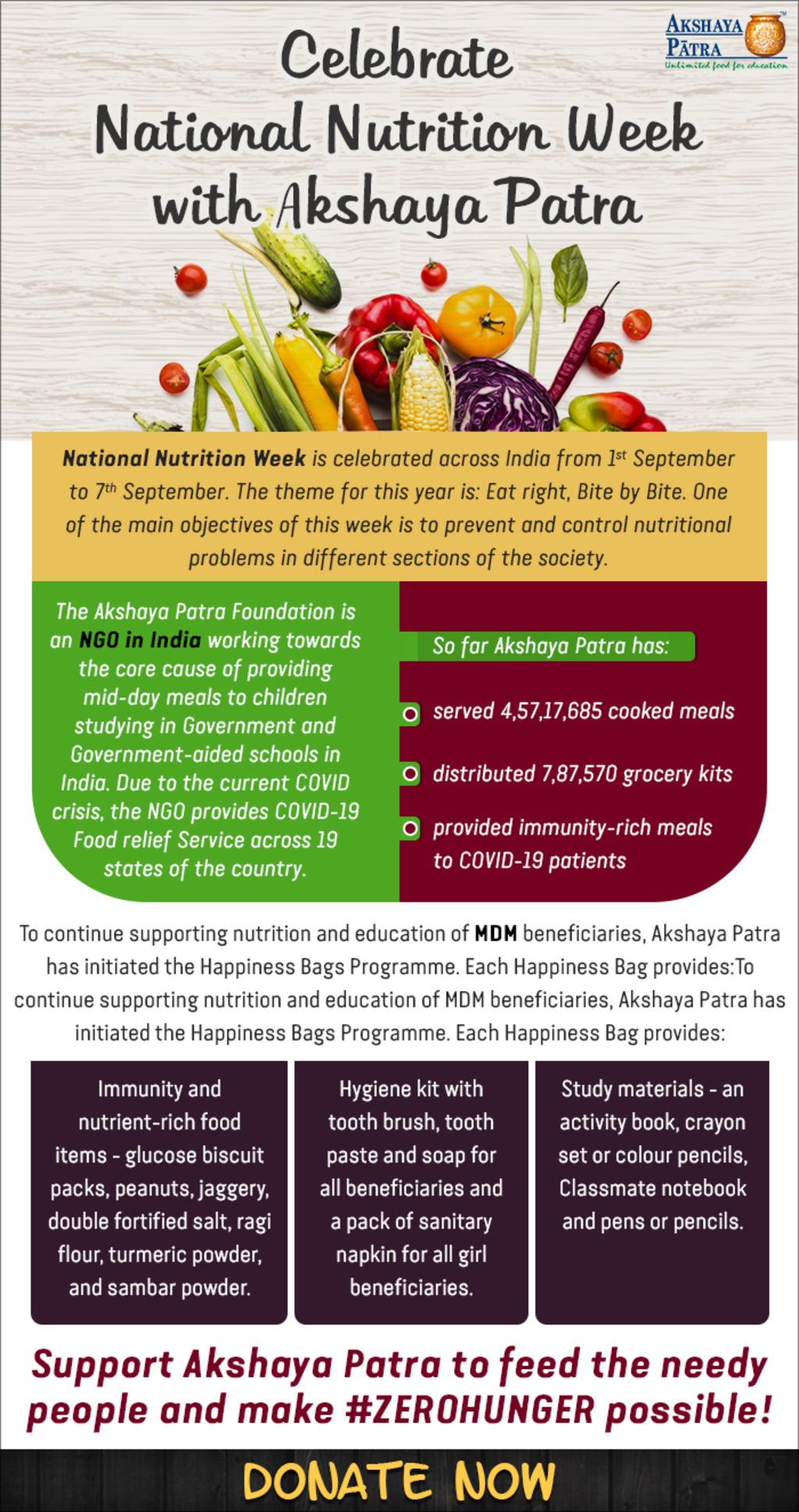 Celebrate National Nutrition Week with Akshaya Patra via Akshaya Patra