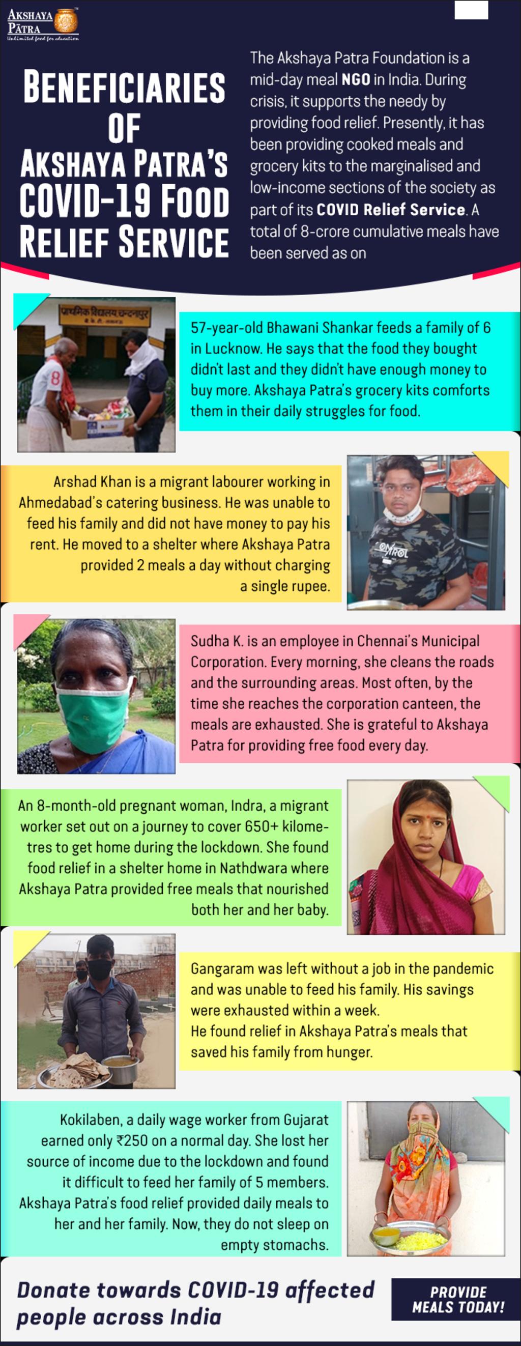 COVID-19 Food Relief Service in India via Akshaya Patra