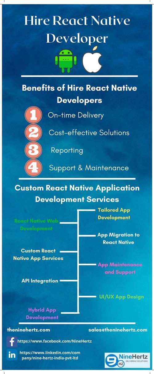 Hire React Native Developer via The NineHertz