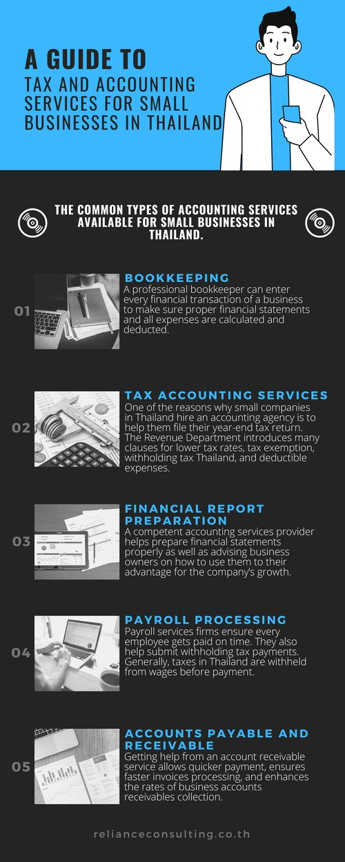 A Guide to Tax and Accounting Services for Small Businesses ... via Reliance Consulting
