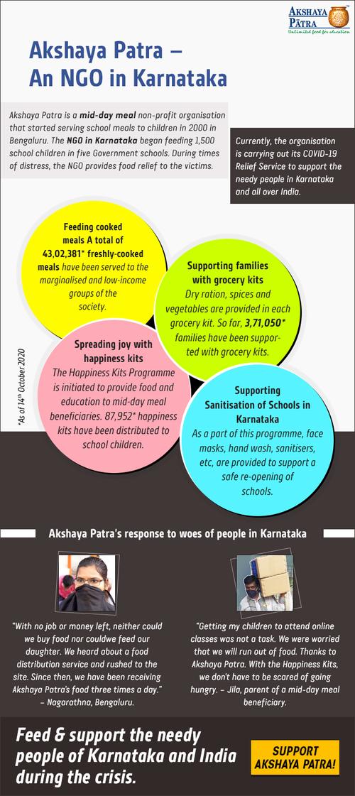 Akshaya Patra – An NGO in Karnataka via Akshaya Patra