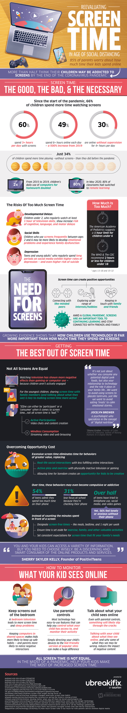 Stop Worrying About Too Much Screen Time via Brian Wallace
