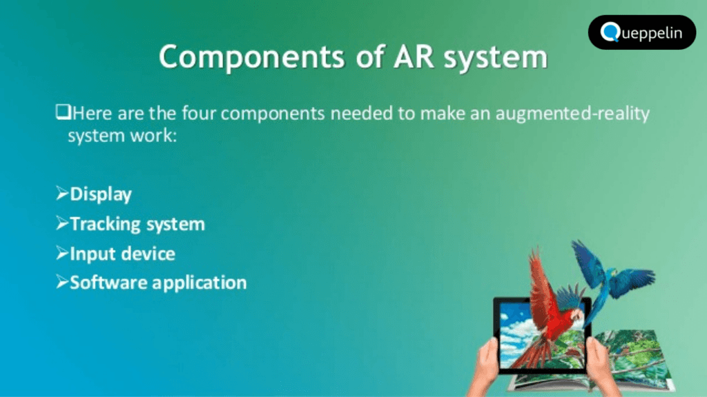 Components of AR System via Shubham Gandhi