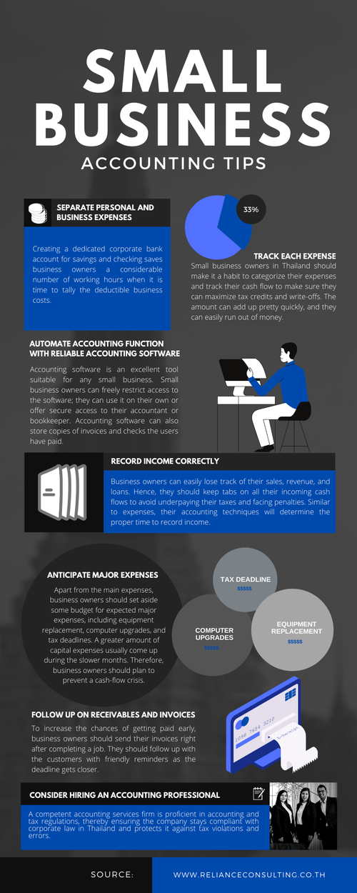 Small Business Accounting Tips via Reliance Consulting