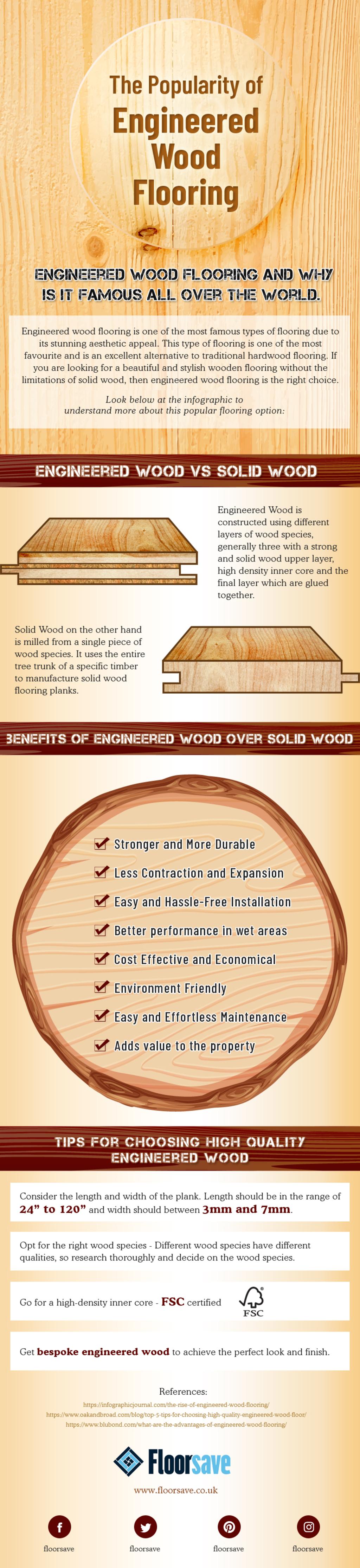 The Popularity of Engineered Wood Flooring via Floorsave