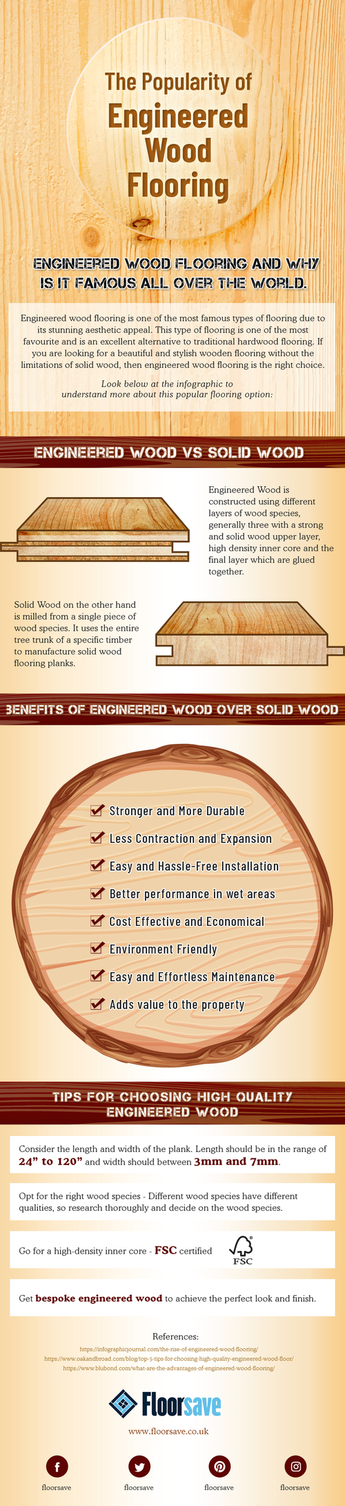 The Popularity of Engineered Wood Flooring via Floorsave