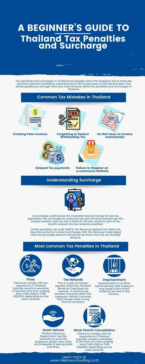 A Beginner's Guide to Thailand Tax Penalties and Surcharge via Reliance Consulting