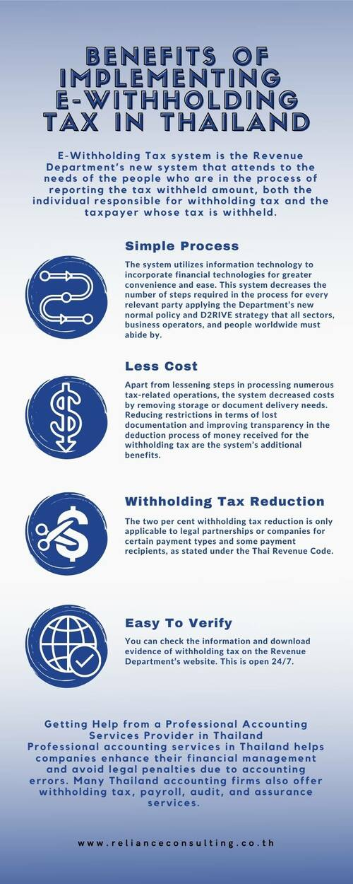 Benefits of Implementing E-Withholding Tax in Thailand via Reliance Consulting