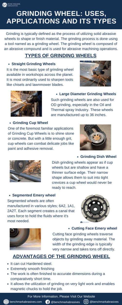 Grinding Wheel Uses Applications And Its Types via Benchmark Abrasives