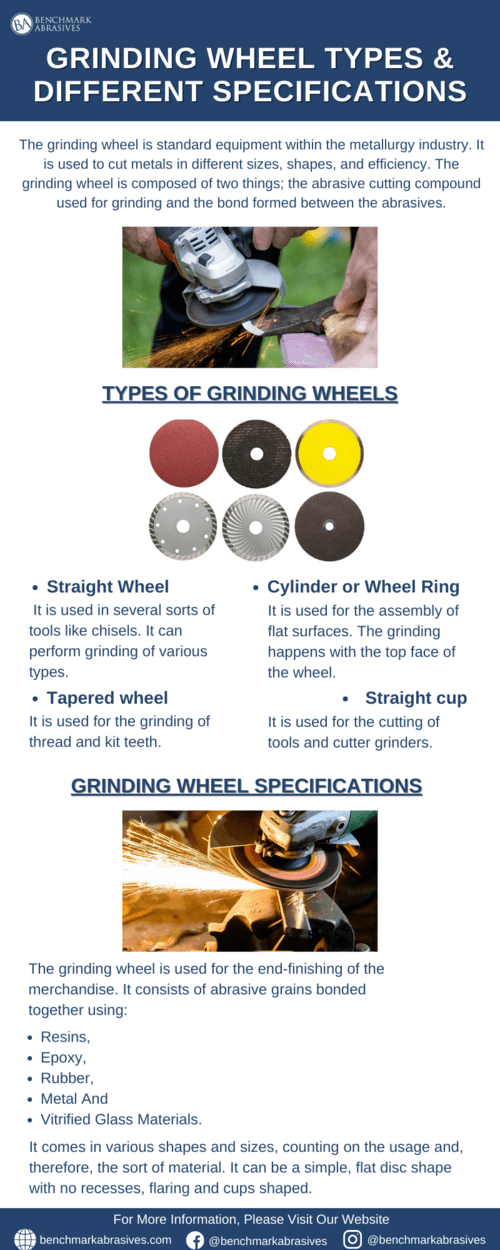 Grinding Wheel Types & Different Specifications via Benchmark Abrasives
