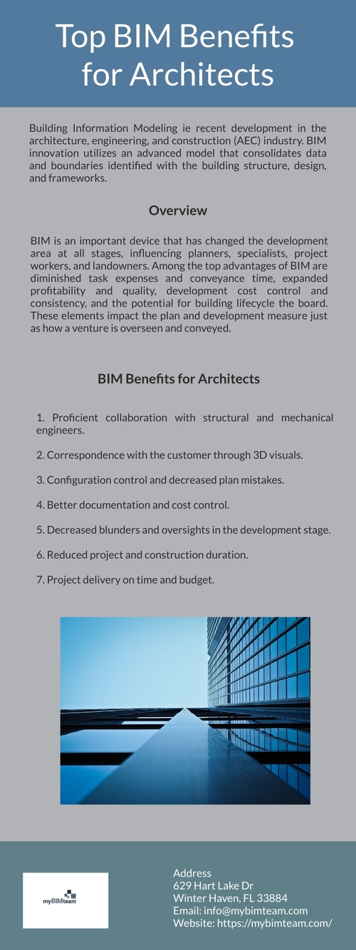 Top BIM Benefits for Architects                                                                                  Building Information Modeli... via myBIMteam Inc