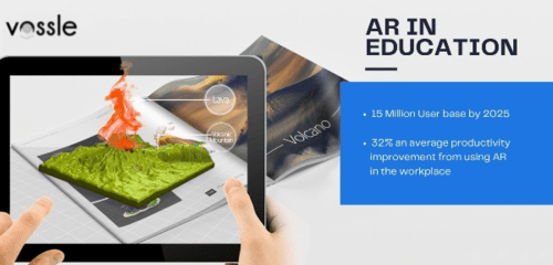 Try Creating AR Experiences for Education: via Vossle