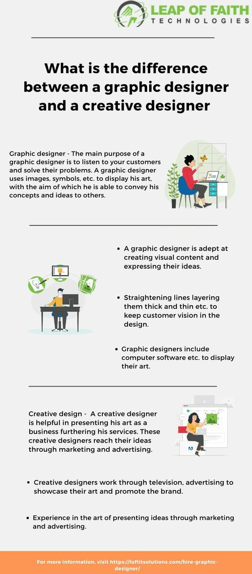 What is the difference between a graphic designer and a crea... via Hire Graphic Designer