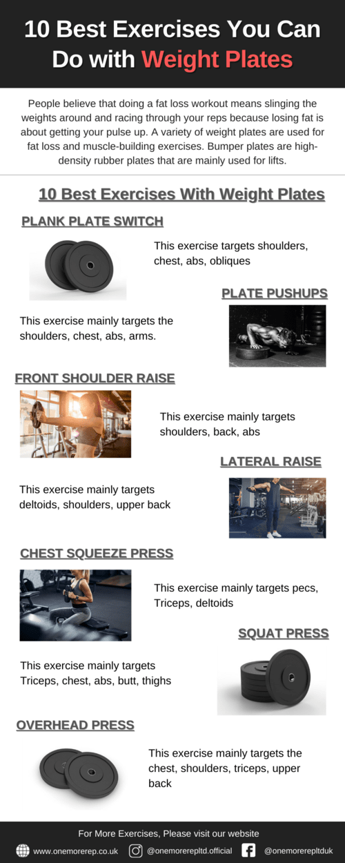 10 Best Exercises You Can Do with Weight Plates via OneMoreRep
