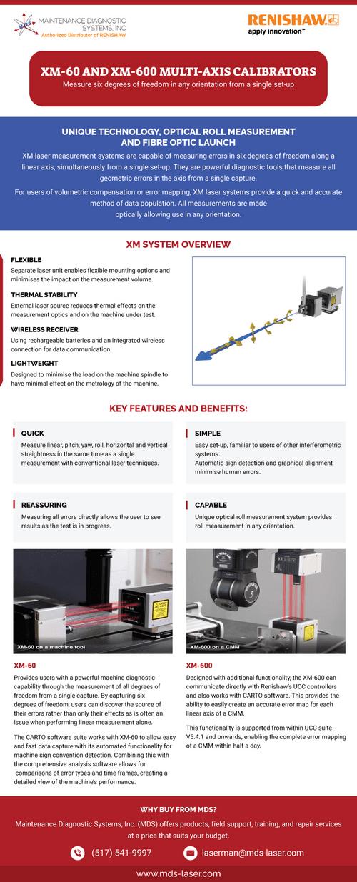 XM-60 AND XM-600 Multi-Axis Calibrators via sainothan james