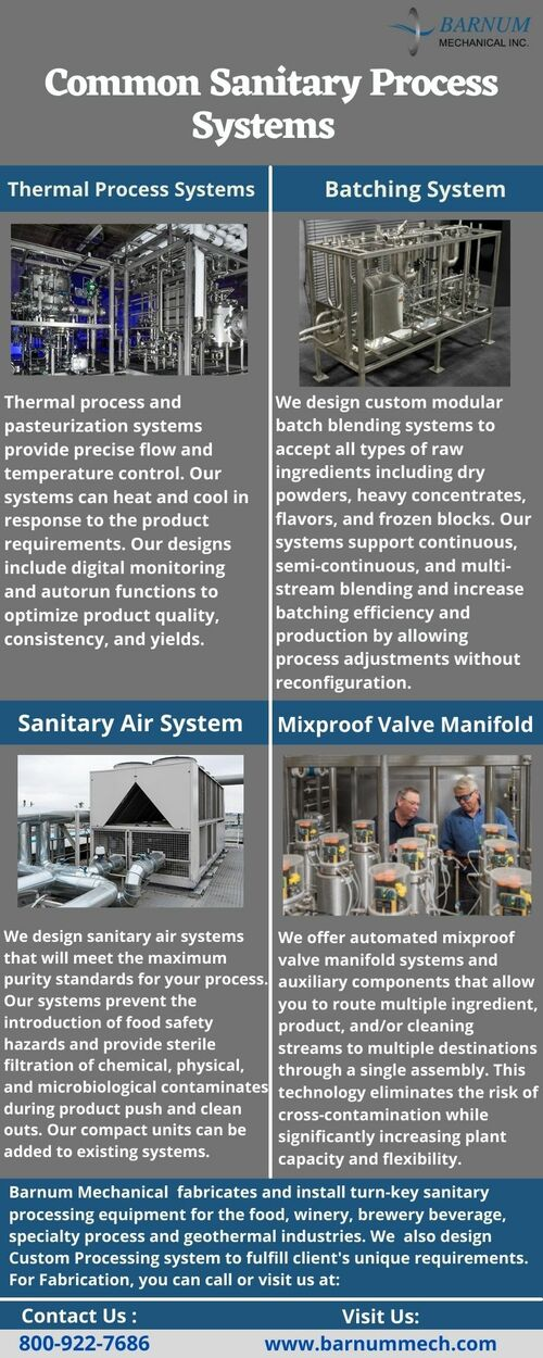 Sanitary Process System - Barnum Mechanical via Barnum Mechanical