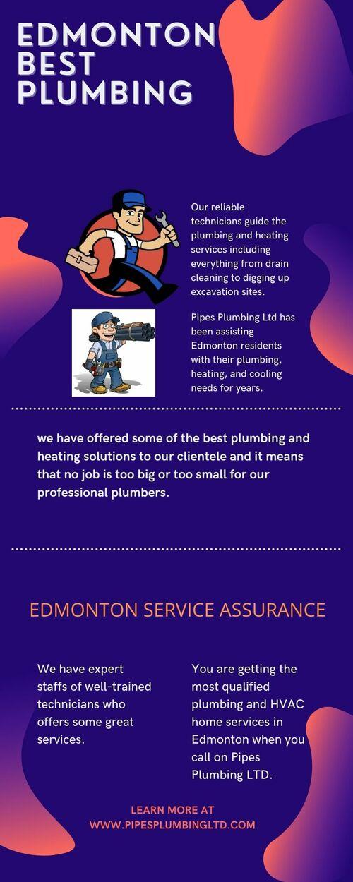 Best Plumbing Services In Edmonton via Pipes Plumbing
