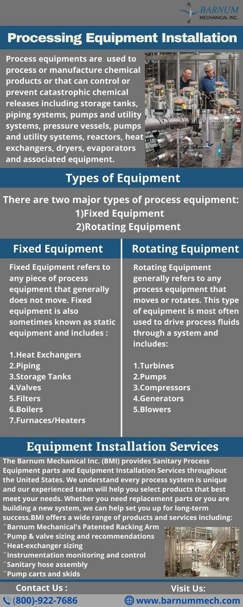 Processing Equipment Installation Services via Barnum Mechanical