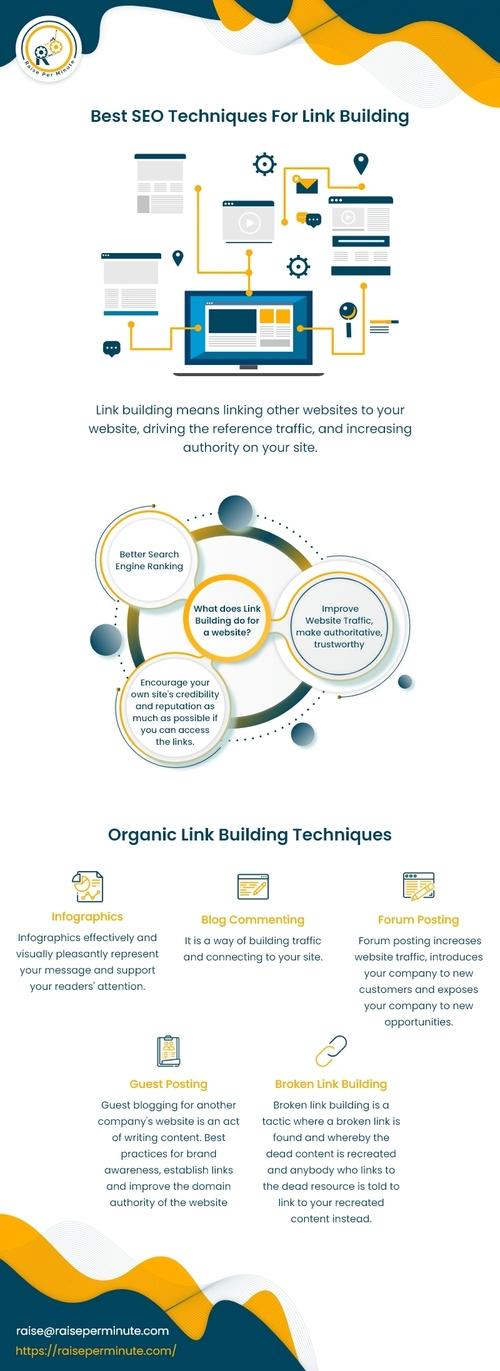 Best SEO Techniques For Link Building via Raise Per Minute