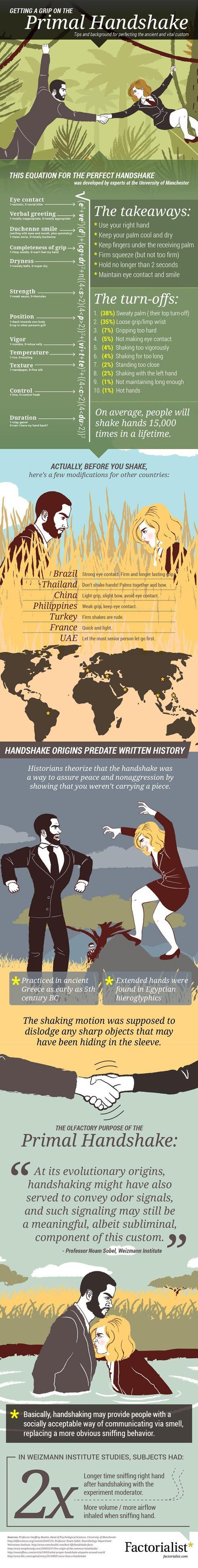 Along with your dress, body language, and demeanor, the hand... via Factorialist