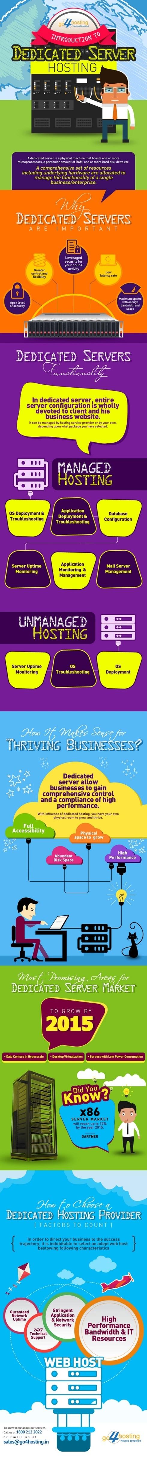 Go4Hosting's infographic via Go4Hosting